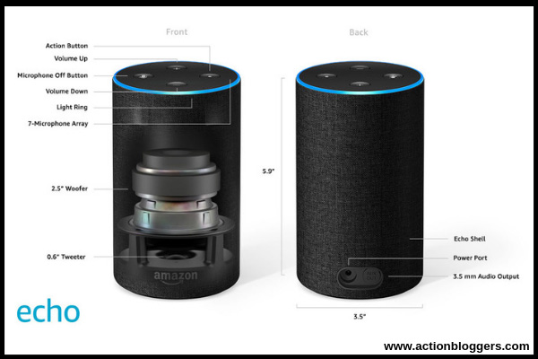 Amazon Echo Review-Features